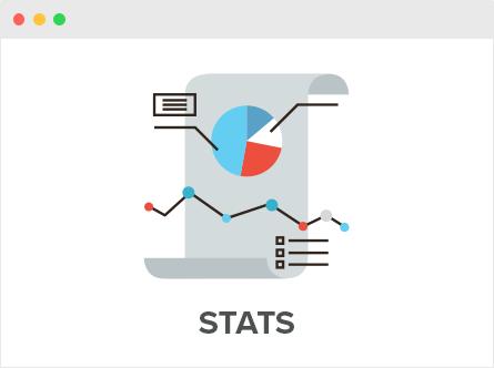 Detailed Statistics