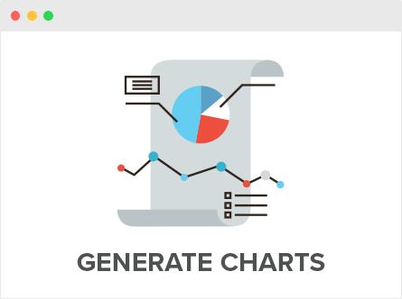 Create Charts