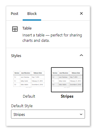 """The """"Style"""" section of the table block with the """"Stripes"""" style selected."""