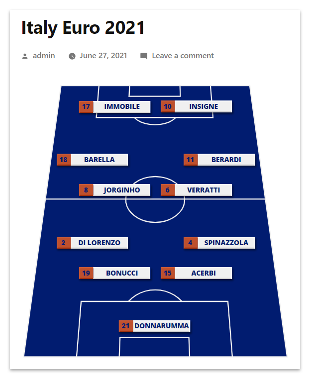 An article with a soccer formation generated with the Soccer Formation VE plugin for WordPress.