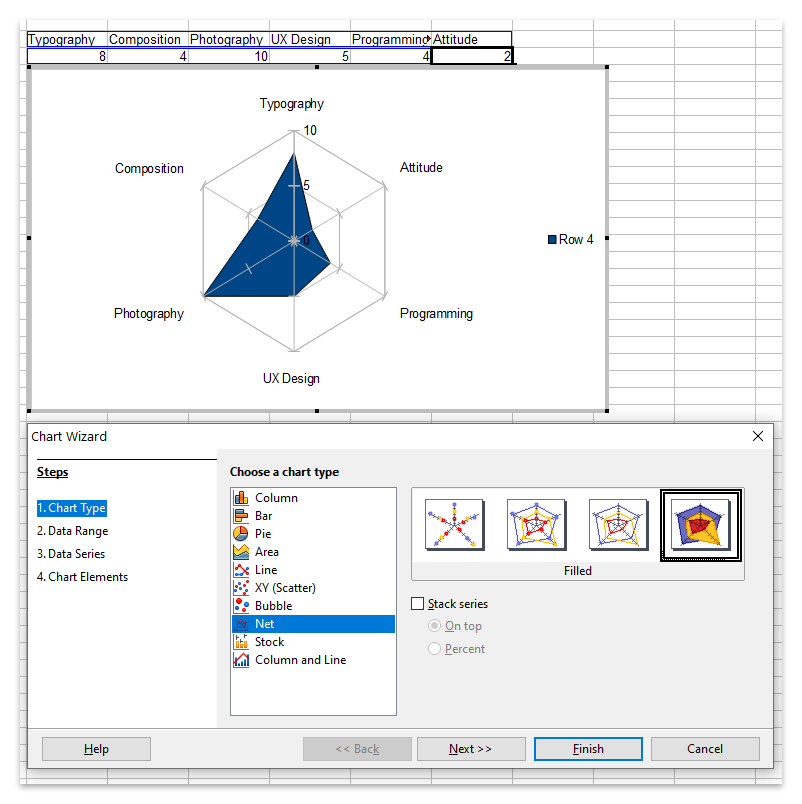 """The """"Chart Wizard"""" window used to create the radar chart with OpenOffice Calc."""
