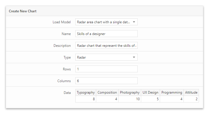 Settings of the radar chart in the UberChart WordPress plugin.